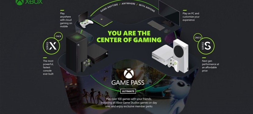 Xbox strategies taking shape with Microsoft's full support and strongdedication!